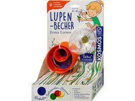 Lupen-Becher